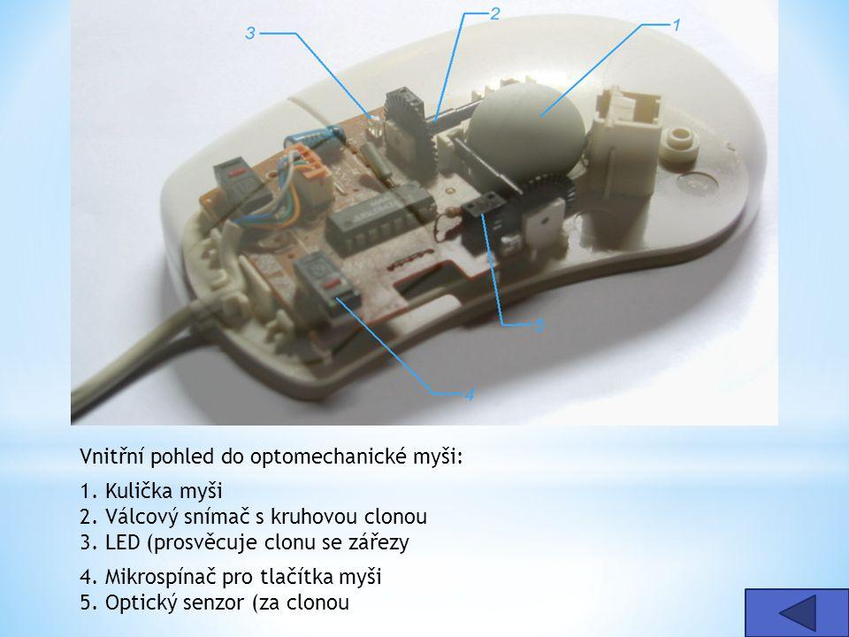 Vnitřní pohled do optomechanické myši: