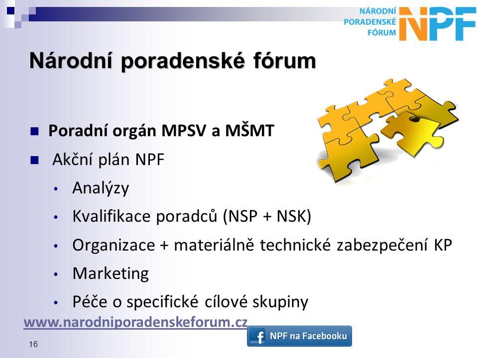 Národní poradenské fórum
