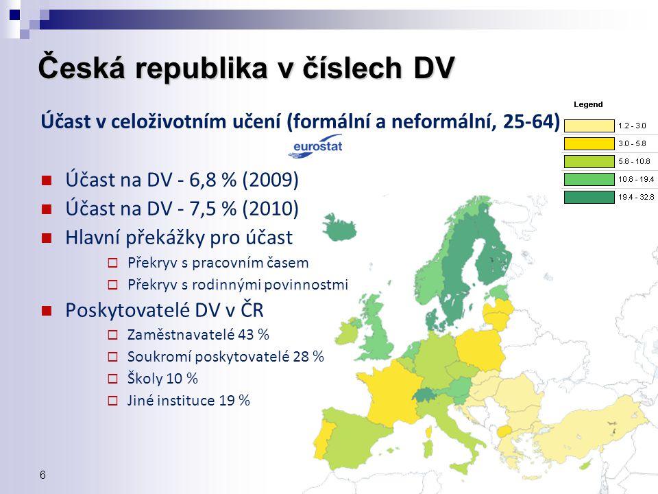 Česká republika v číslech DV