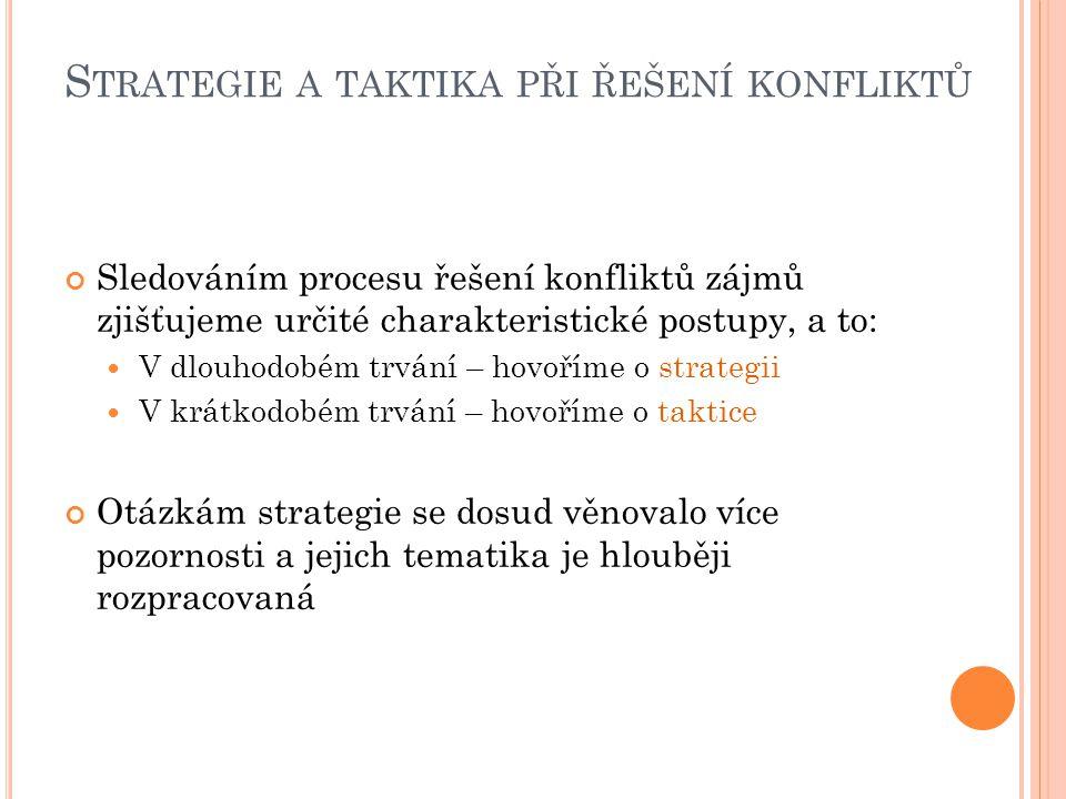 Strategie a taktika při řešení konfliktů