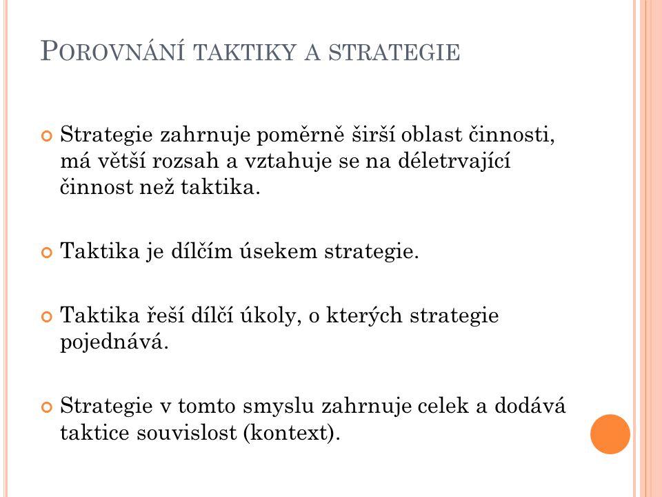Porovnání taktiky a strategie