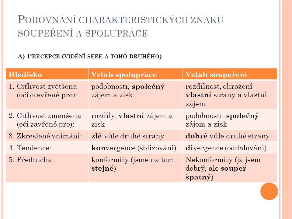 Porovnání charakteristických znaků soupeření a spolupráce A) Percepce (vidění sebe a toho druhého)