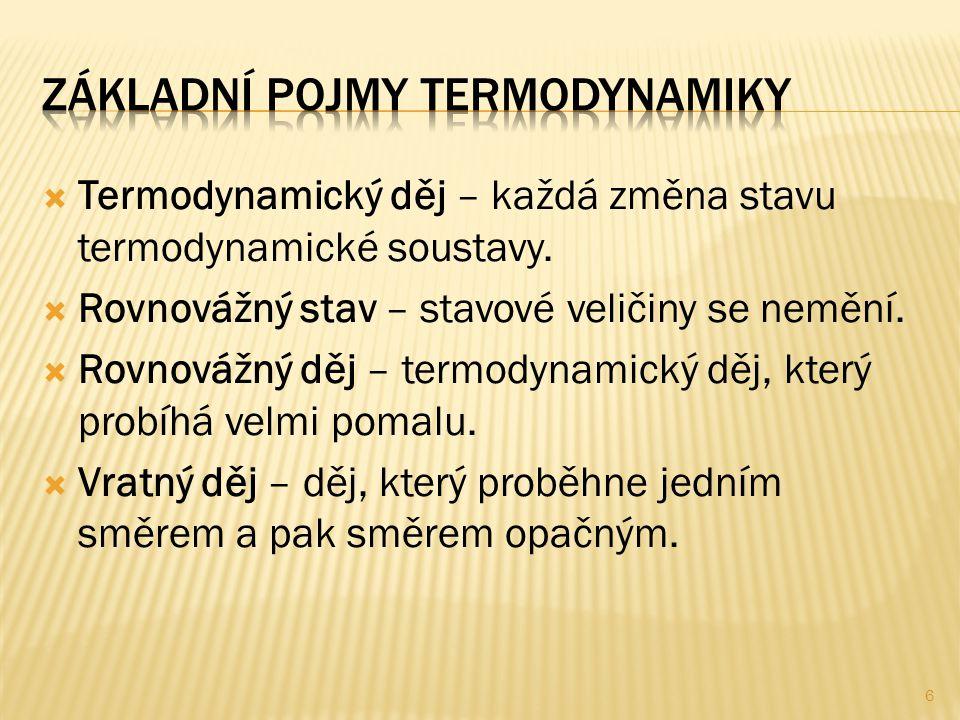 Základní pojmy Termodynamiky