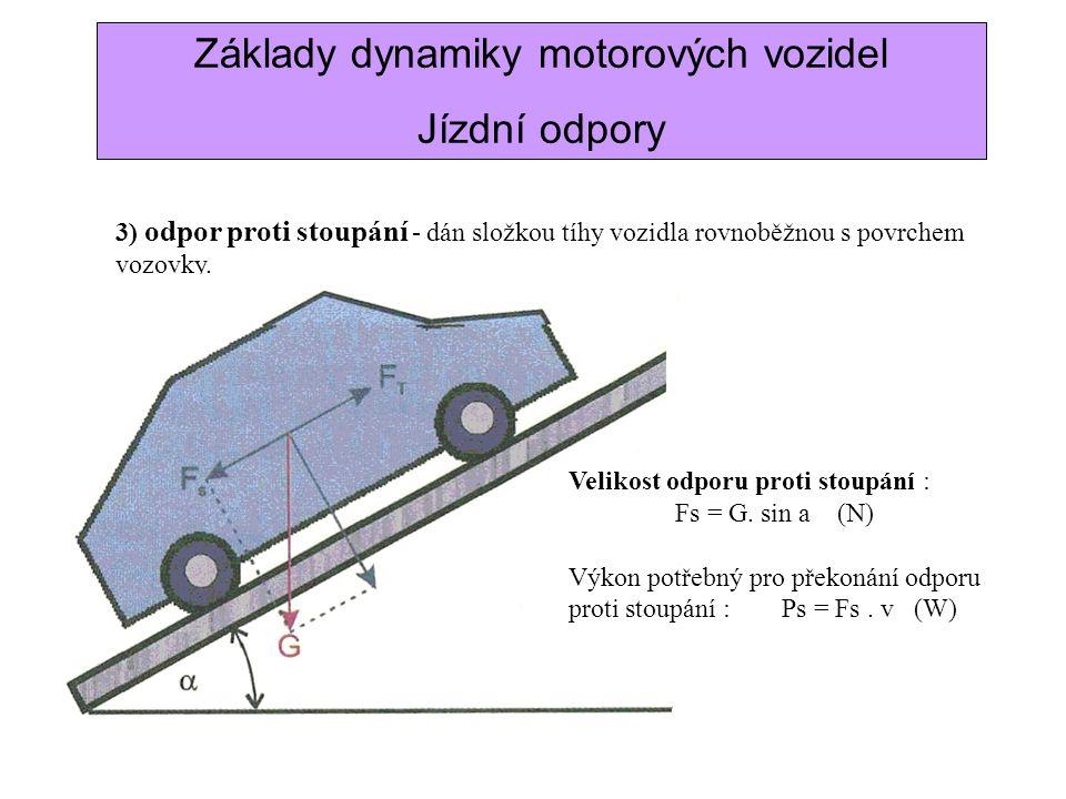 Základy dynamiky motorových vozidel