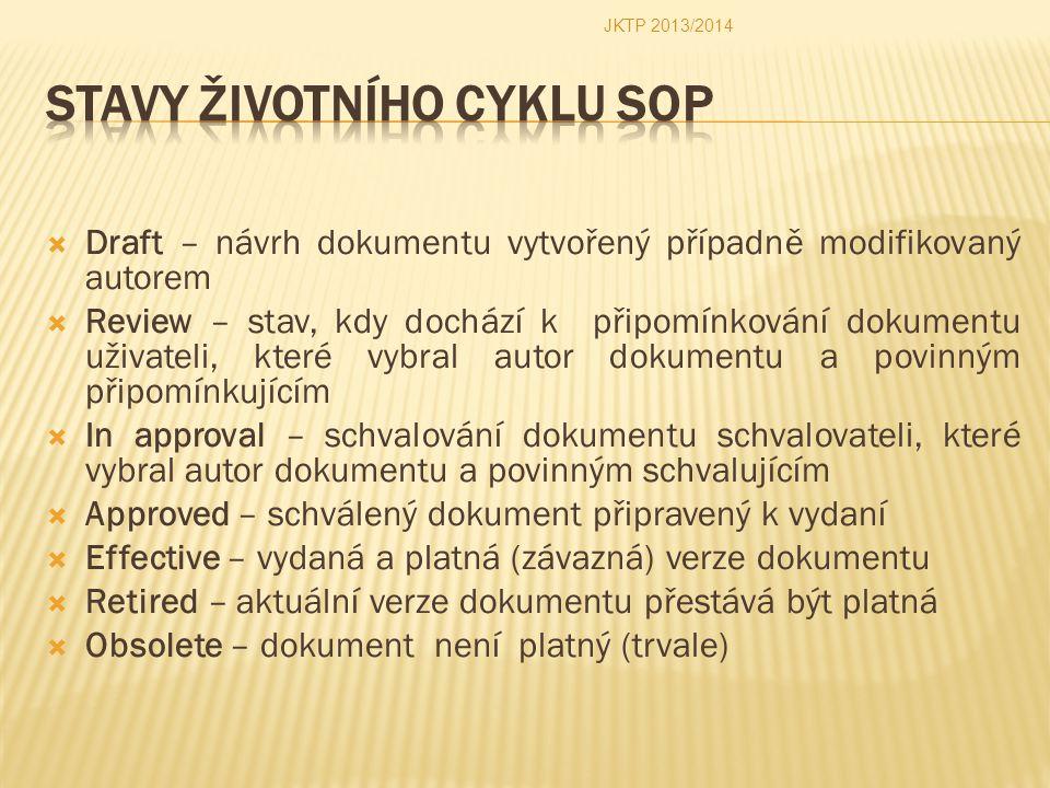 Stavy životního cyklu SOP