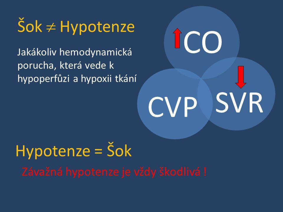 CO SVR CVP Šok  Hypotenze Hypotenze = Šok