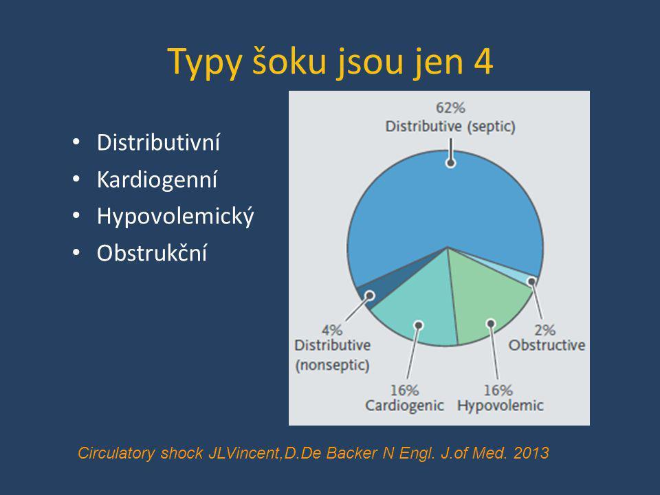 Typy šoku jsou jen 4 Distributivní Kardiogenní Hypovolemický