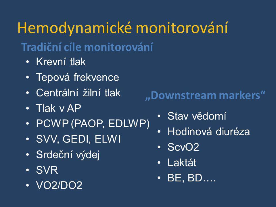 Hemodynamické monitorování