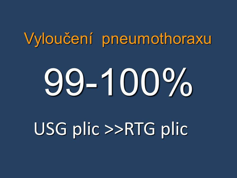 Vyloučení pneumothoraxu