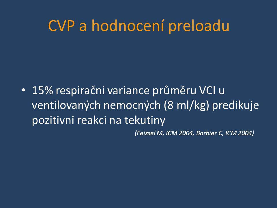 CVP a hodnocení preloadu