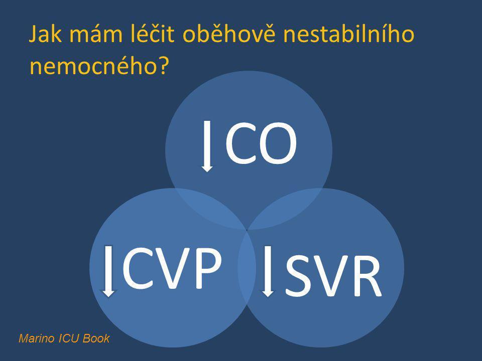 CO CVP SVR Jak mám léčit oběhově nestabilního nemocného
