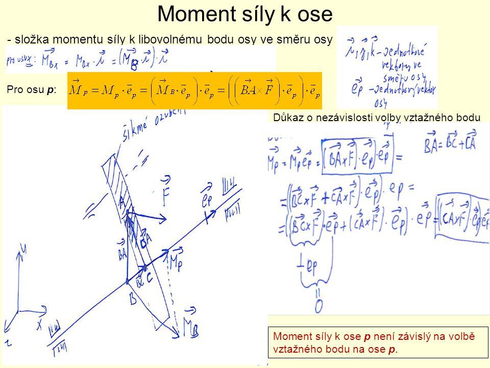 Moment síly k ose - složka momentu síly k libovolnému bodu osy ve směru osy. Pro osu p: Důkaz o nezávislosti volby vztažného bodu.