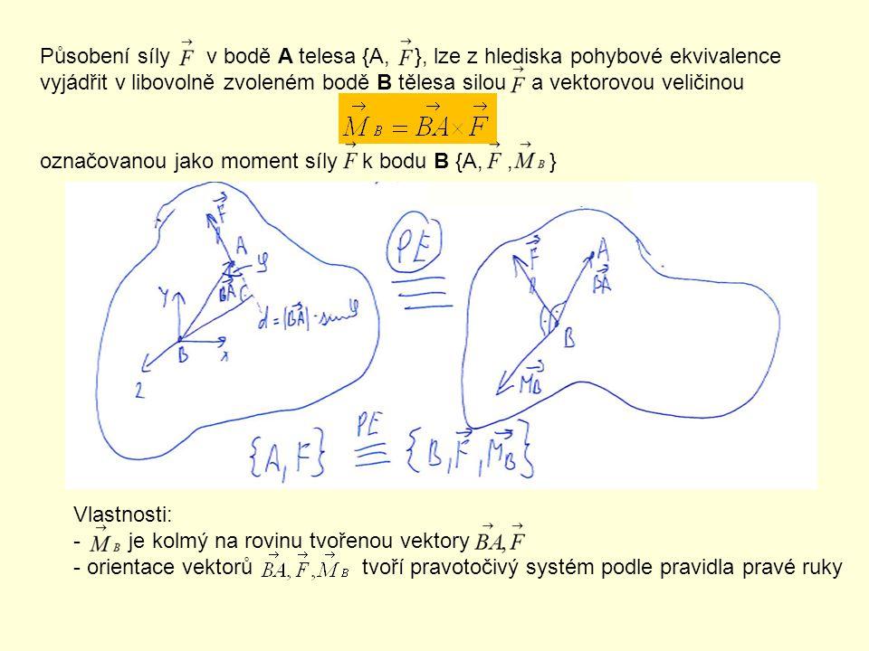 Působení síly v bodě A telesa {A, }, lze z hlediska pohybové ekvivalence vyjádřit v libovolně zvoleném bodě B tělesa silou a vektorovou veličinou