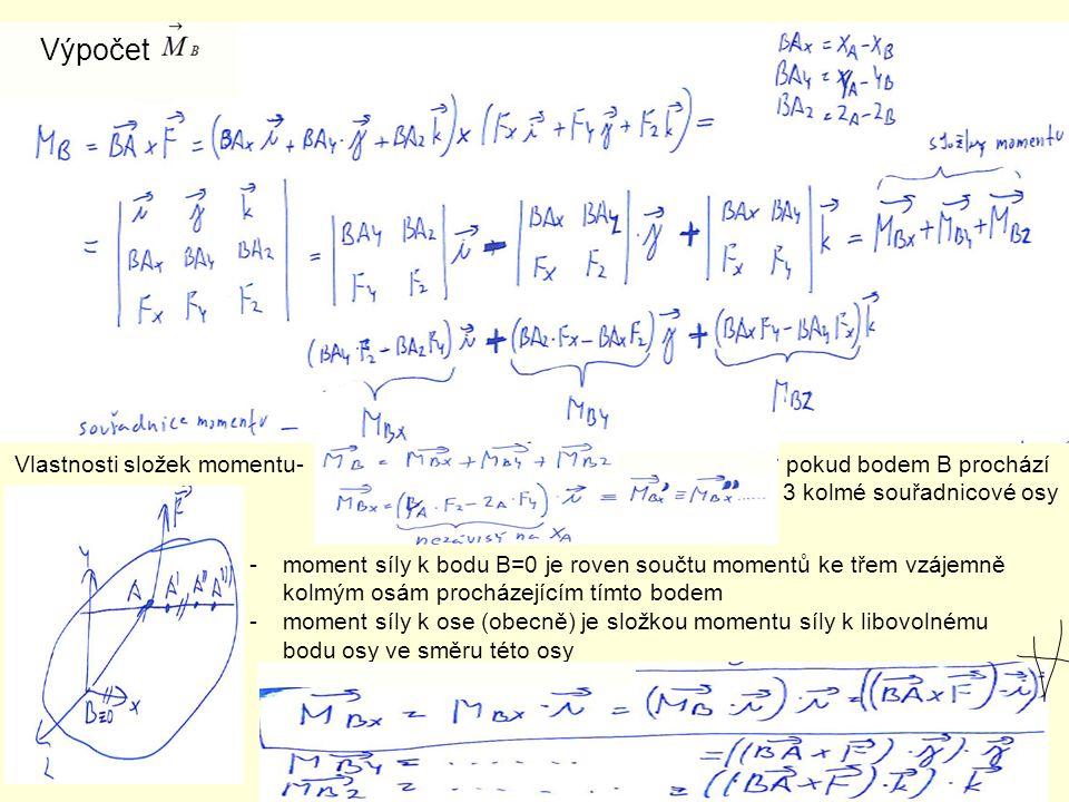 Výpočet Vlastnosti složek momentu- pokud bodem B prochází