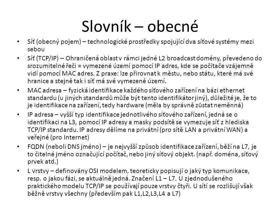 Slovník – obecné Síť (obecný pojem) – technologické prostředky spojující dva síťové systémy mezi sebou.