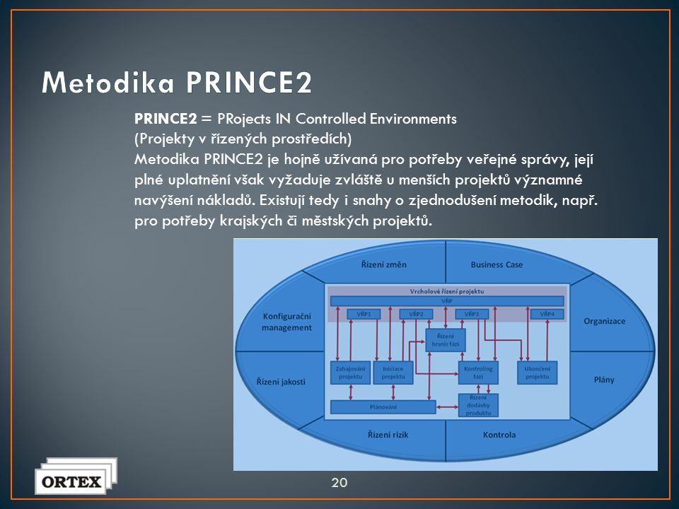 Metodika PRINCE2 PRINCE2 = PRojects IN Controlled Environments