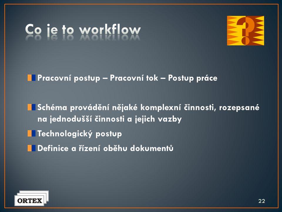 Co je to workflow Pracovní postup – Pracovní tok – Postup práce