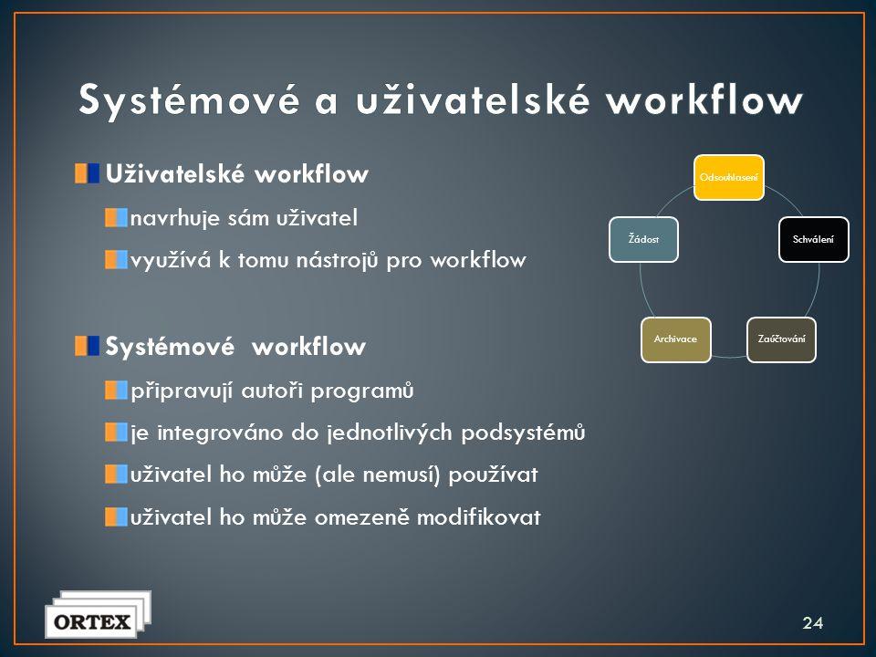 Systémové a uživatelské workflow