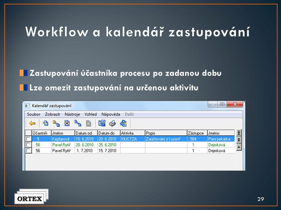 Workflow a kalendář zastupování