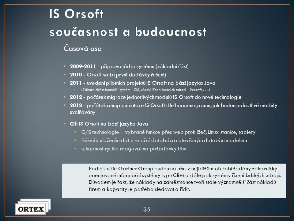 IS Orsoft současnost a budoucnost