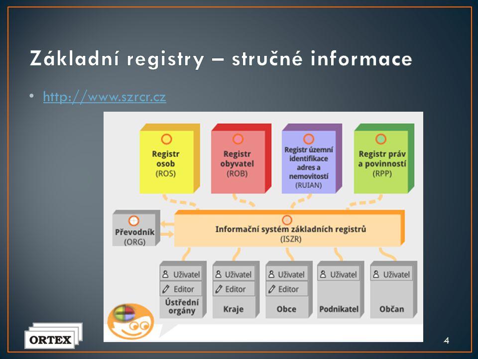 Základní registry – stručné informace