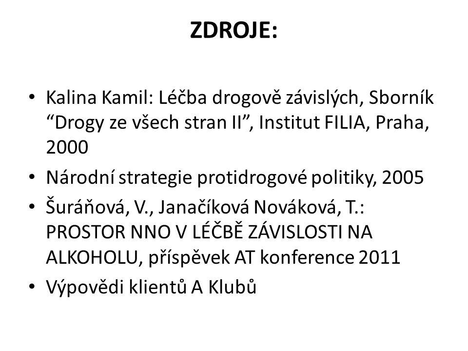 ZDROJE: Kalina Kamil: Léčba drogově závislých, Sborník Drogy ze všech stran II , Institut FILIA, Praha, 2000.