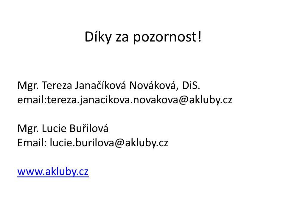 Díky za pozornost! Mgr. Tereza Janačíková Nováková, DiS.