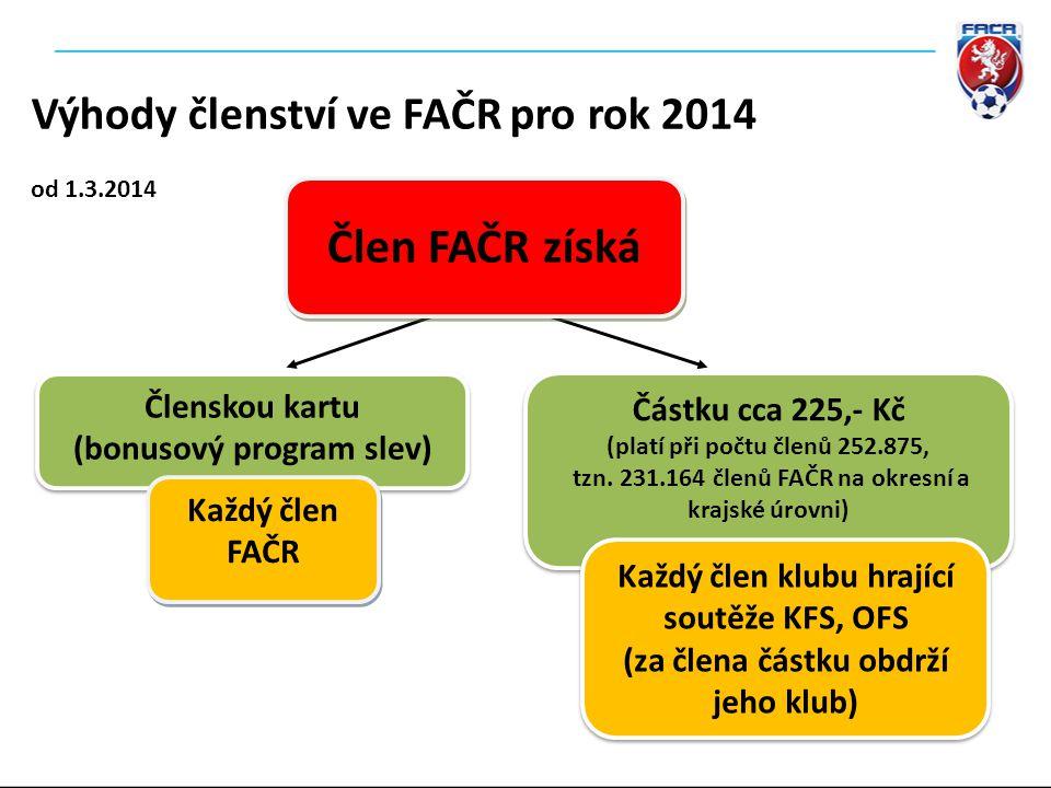 Člen FAČR získá Výhody členství ve FAČR pro rok 2014 Členskou kartu