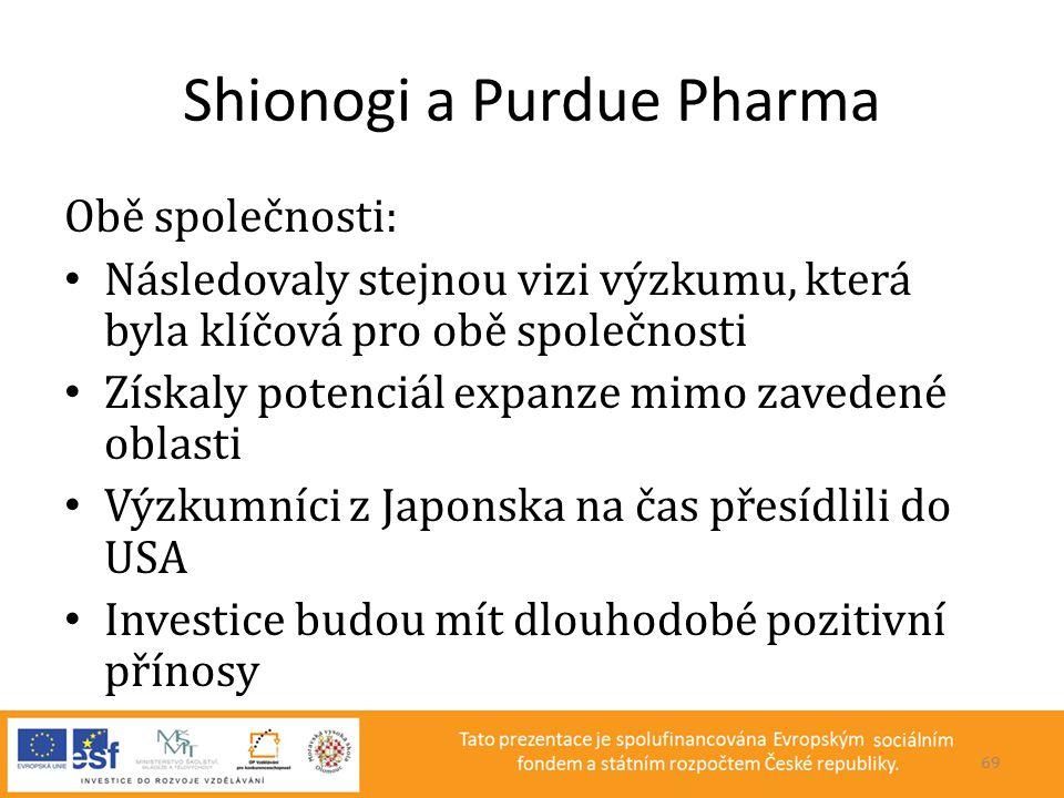 Shionogi a Purdue Pharma