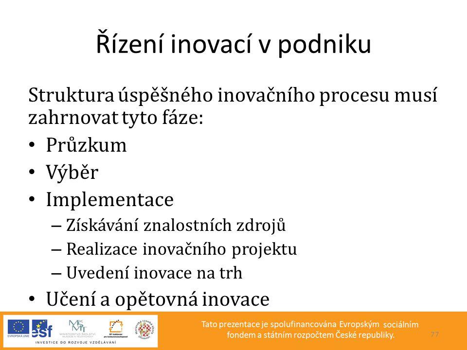 Řízení inovací v podniku