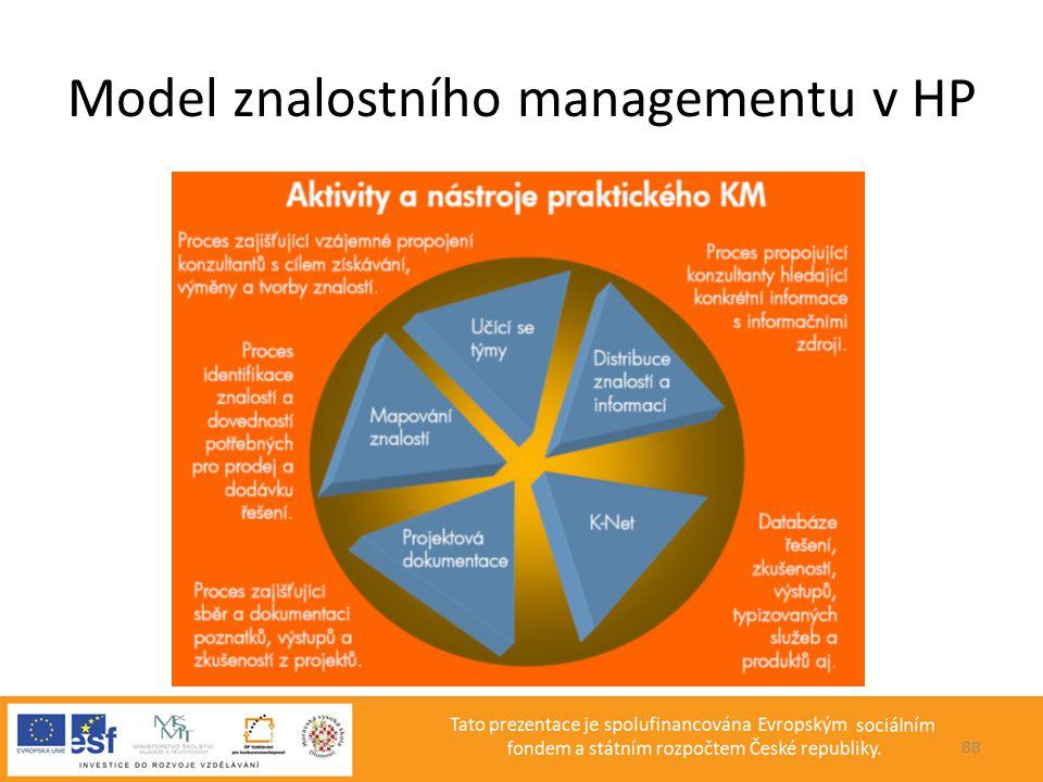 Model znalostního managementu v HP