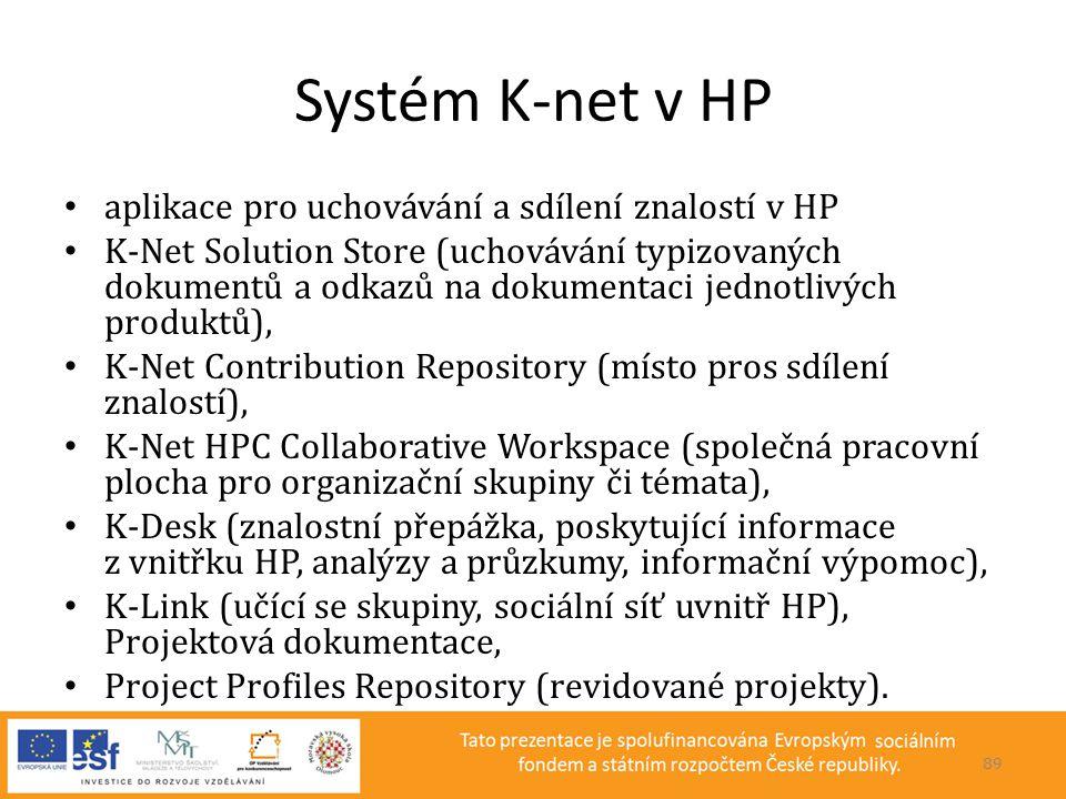 Systém K-net v HP aplikace pro uchovávání a sdílení znalostí v HP
