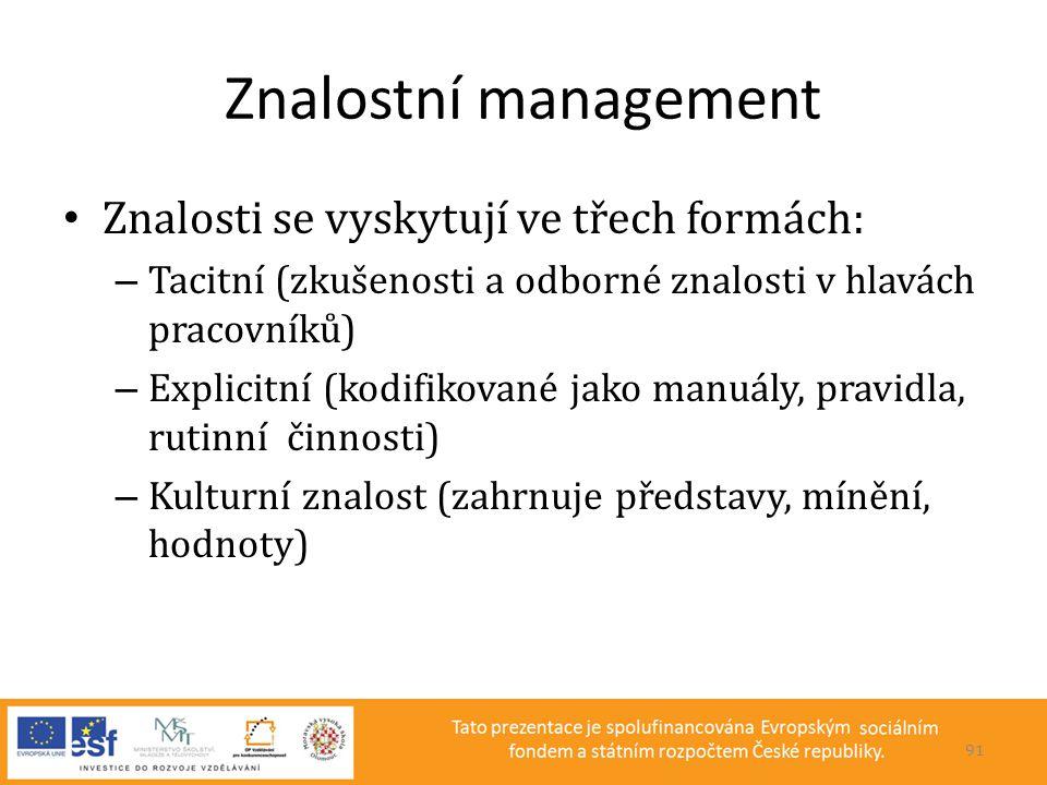 Znalostní management Znalosti se vyskytují ve třech formách:
