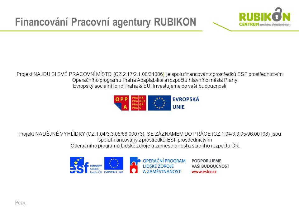 Financování Pracovní agentury RUBIKON