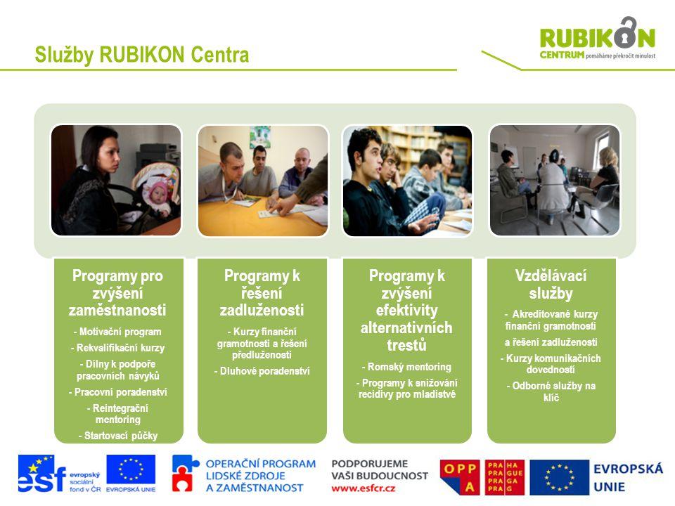Služby RUBIKON Centra Programy pro zvýšení zaměstnanosti
