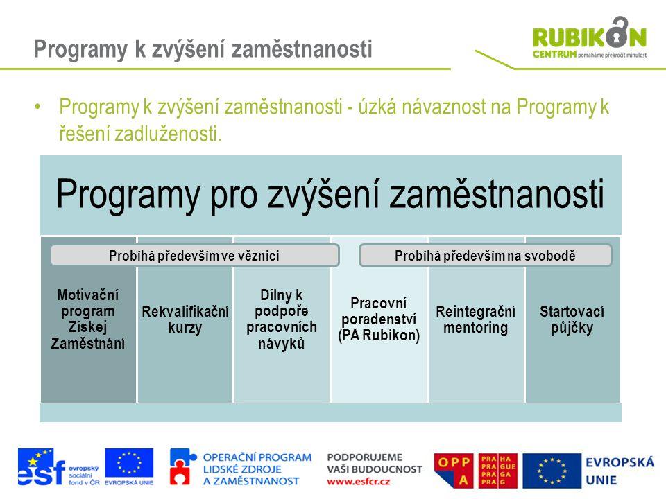 Programy k zvýšení zaměstnanosti