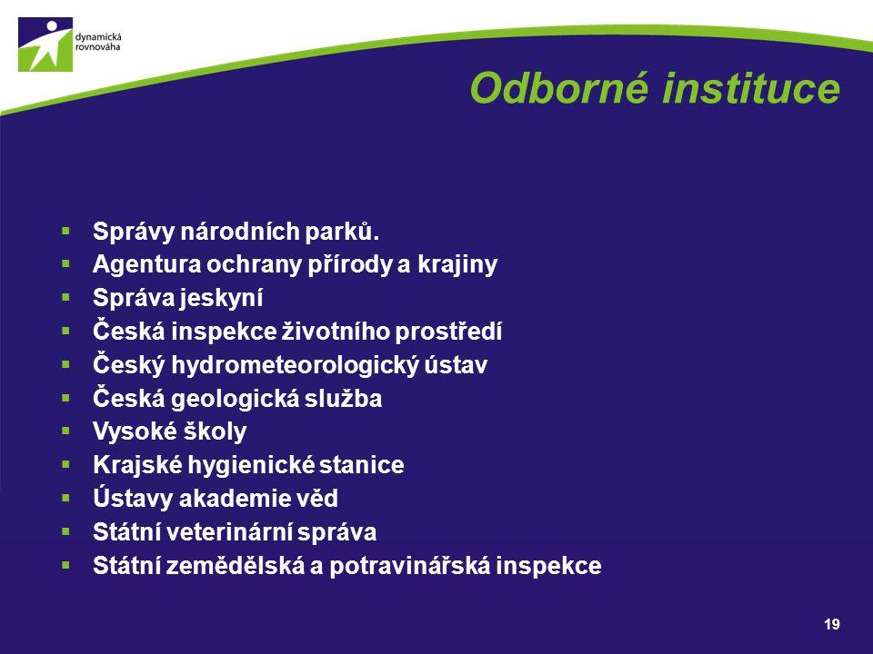 Odborné instituce Správy národních parků.