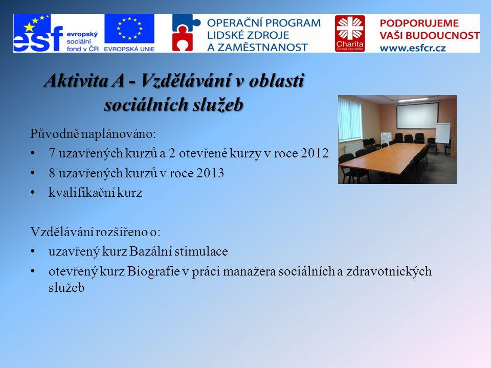 Aktivita A - Vzdělávání v oblasti sociálních služeb