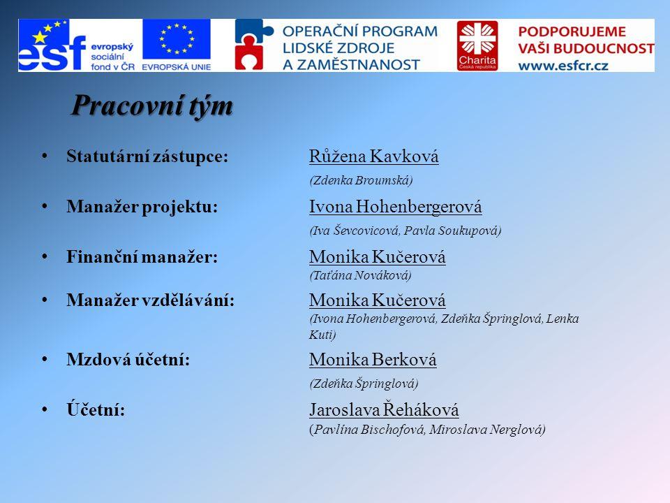 Pracovní tým Statutární zástupce: Růžena Kavková (Zdenka Broumská)