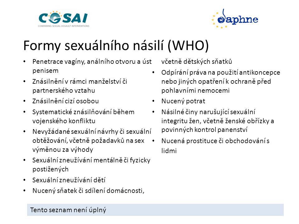 Formy sexuálního násilí (WHO)