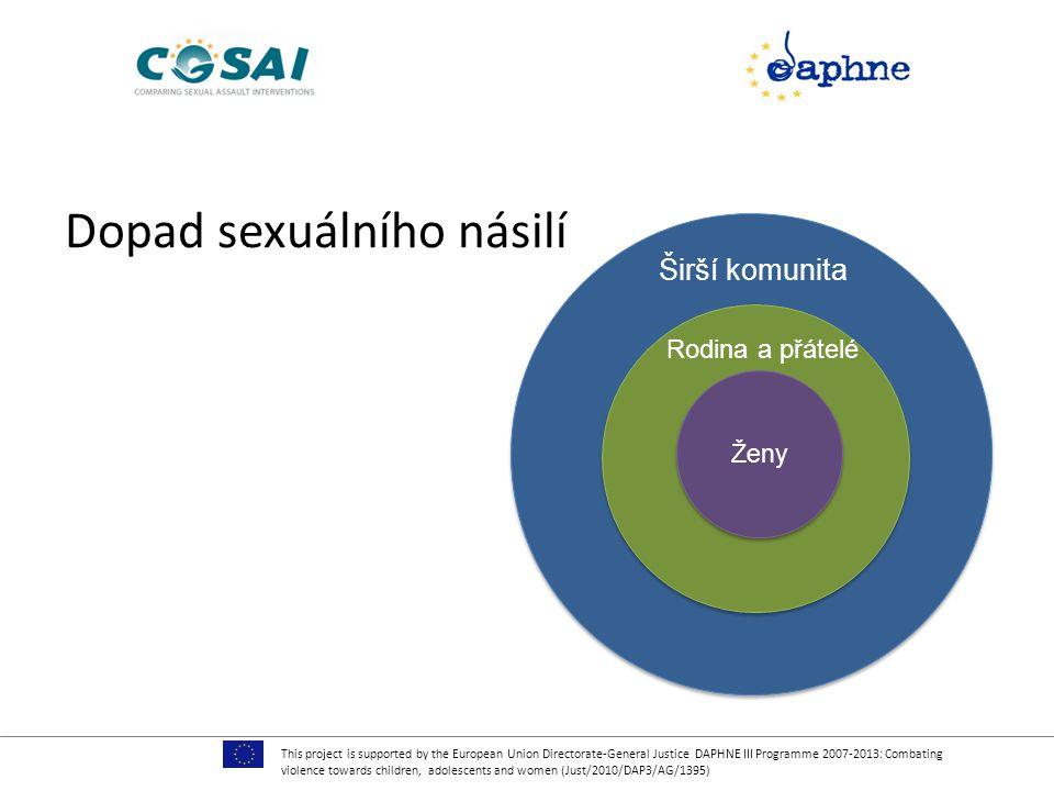 Dopad sexuálního násilí
