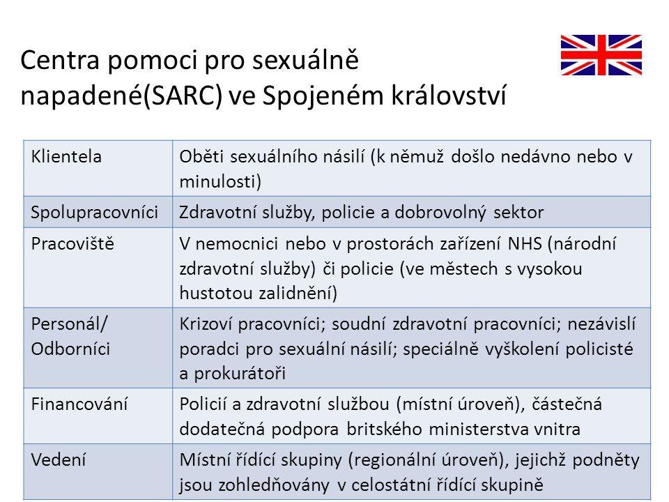 Centra pomoci pro sexuálně napadené(SARC) ve Spojeném království