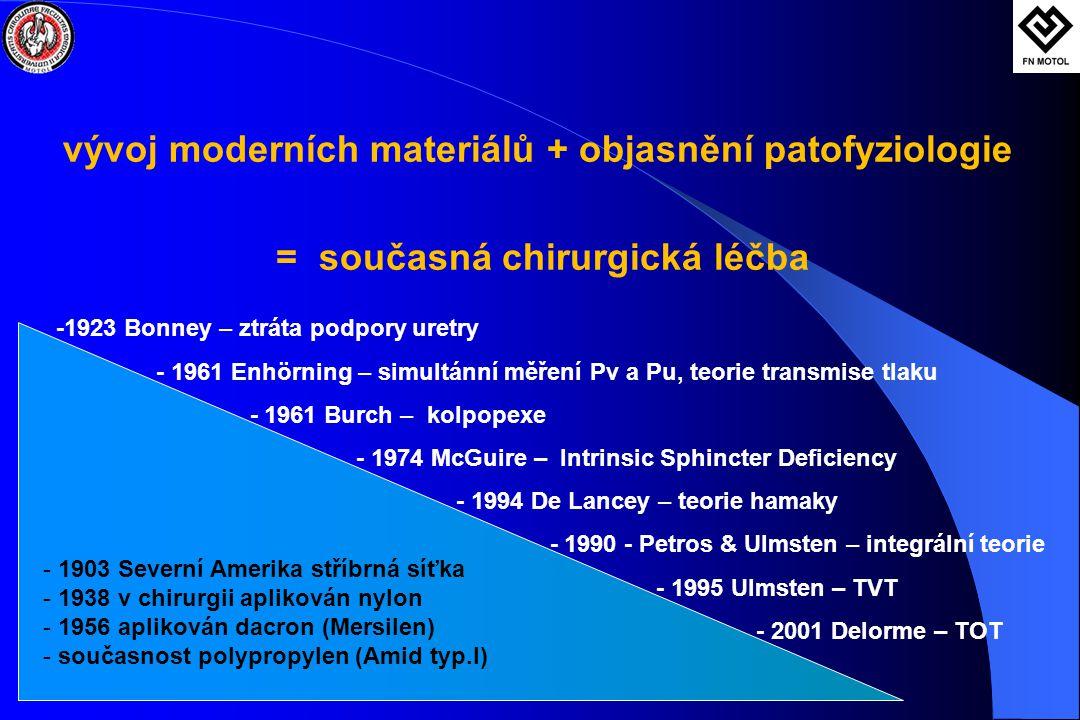 vývoj moderních materiálů + objasnění patofyziologie