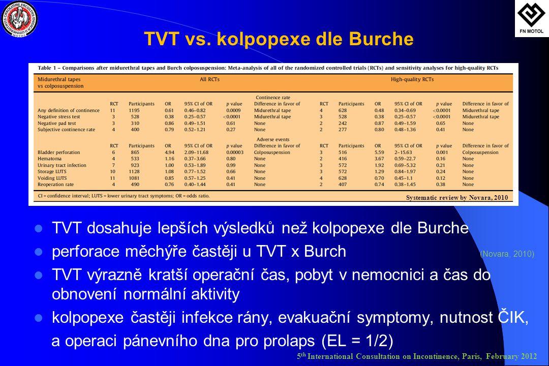 TVT vs. kolpopexe dle Burche