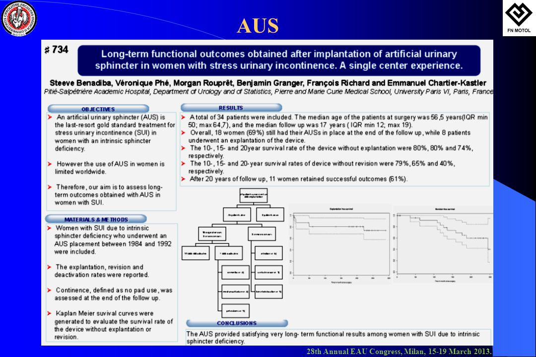 AUS 28th Annual EAU Congress, Milan, 15-19 March 2013.