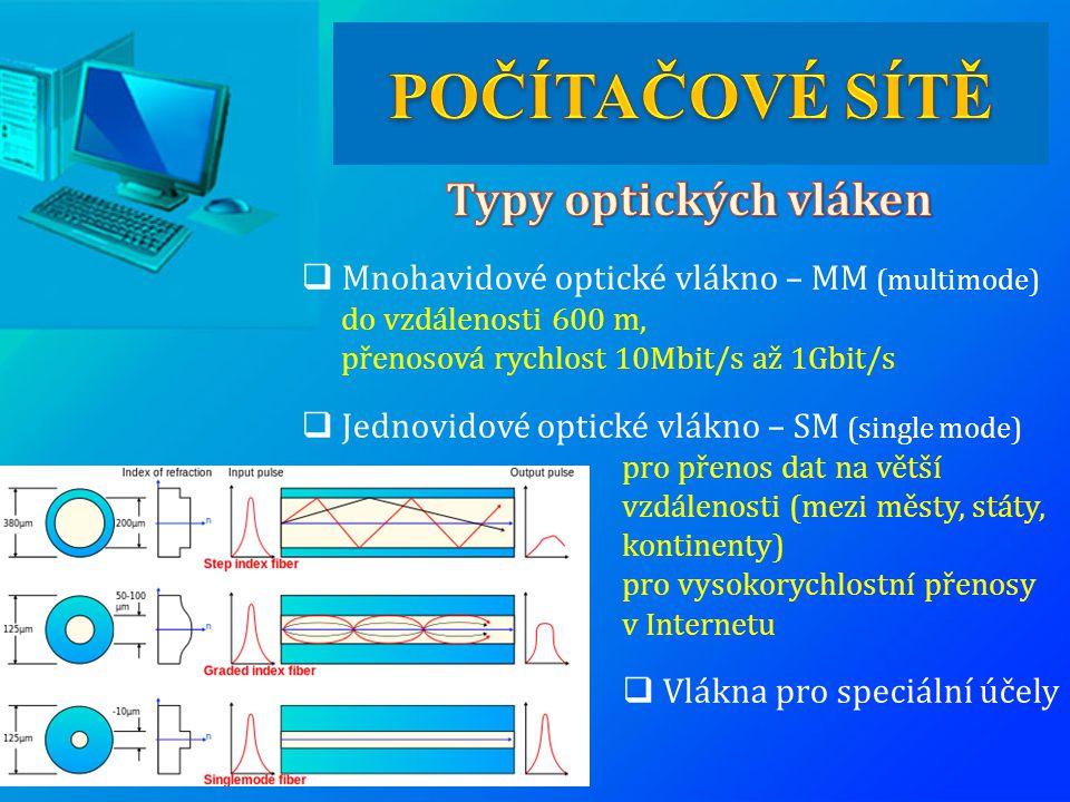 POČÍTAČOVÉ SÍTĚ Typy optických vláken