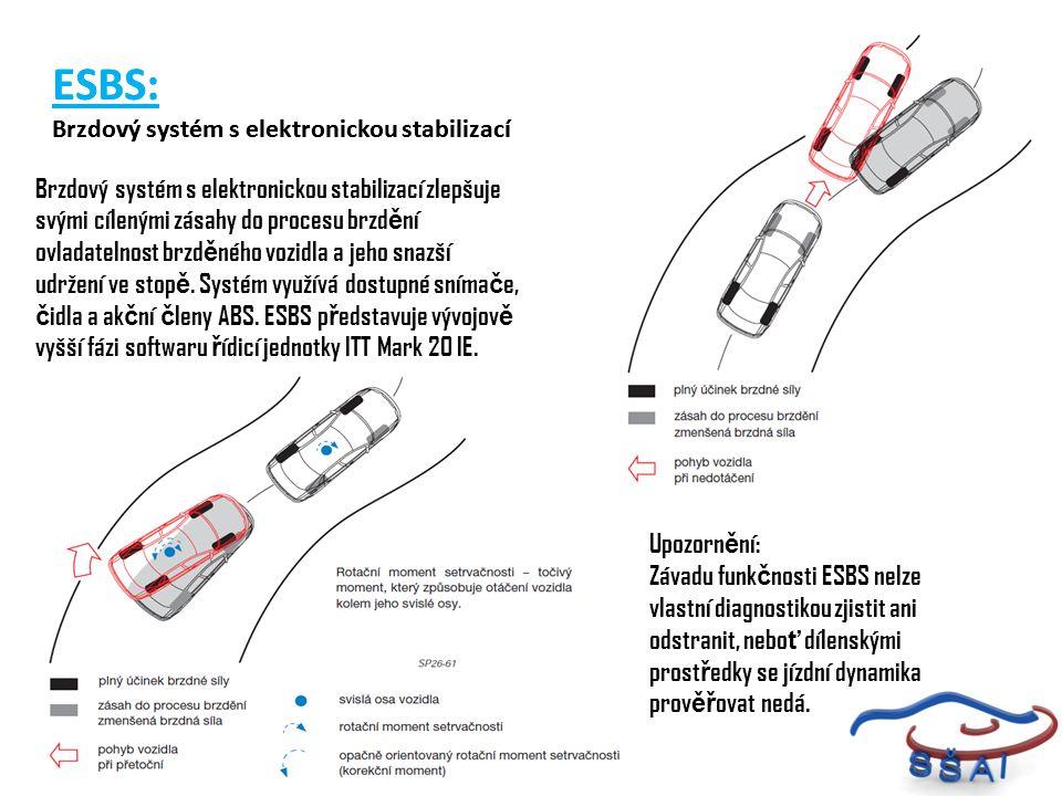 ESBS: Brzdový systém s elektronickou stabilizací