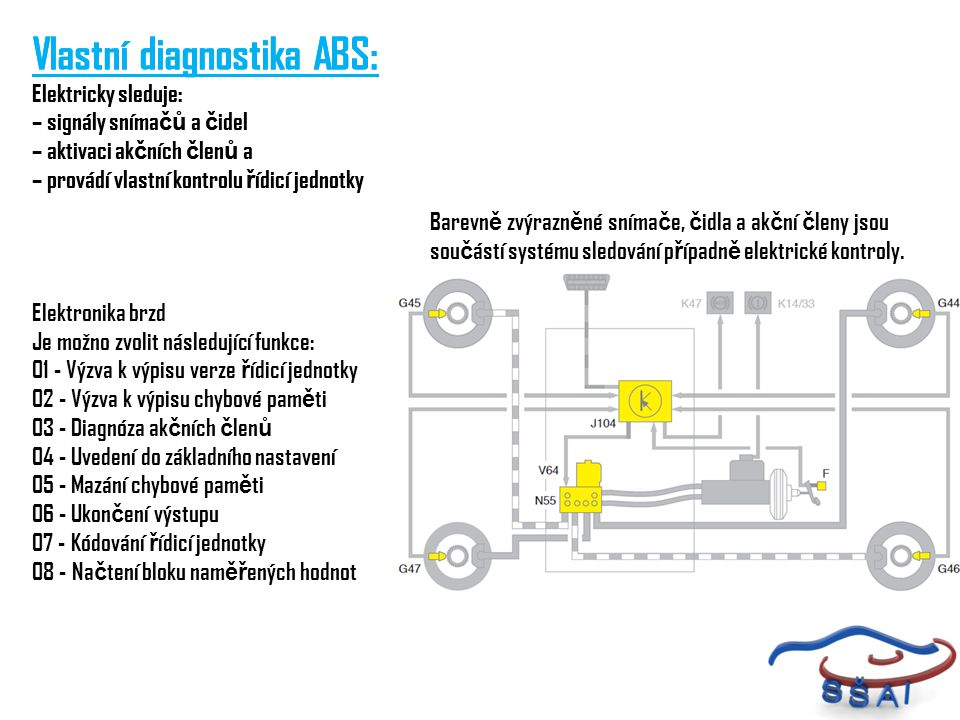 Vlastní diagnostika ABS: Vlastní diagnostika ABS: