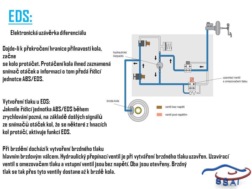 EDS: Elektronická uzávěrka diferenciálu
