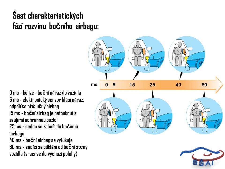 Šest charakteristických fází rozvinu bočního airbagu: